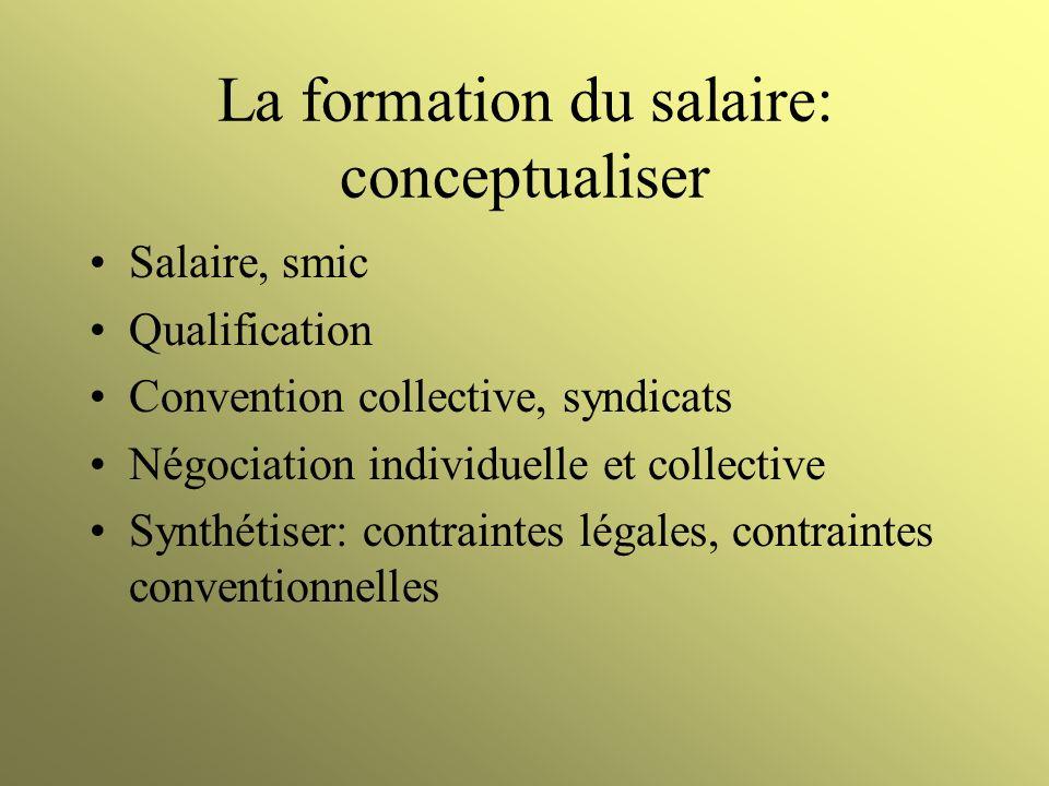 La formation du salaire: conceptualiser