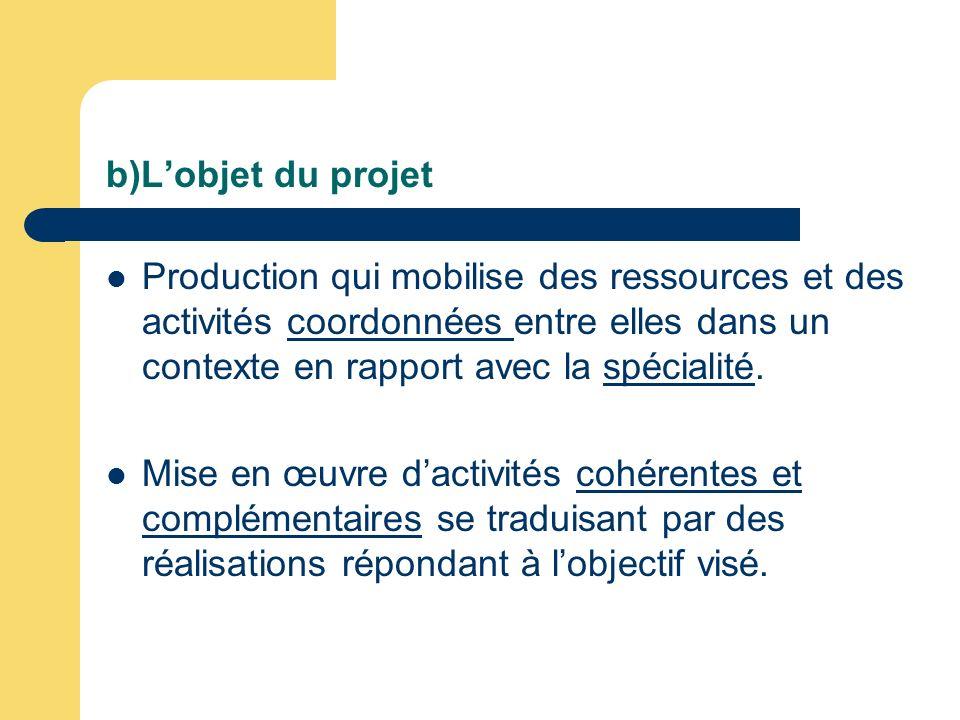b)L'objet du projet Production qui mobilise des ressources et des activités coordonnées entre elles dans un contexte en rapport avec la spécialité.