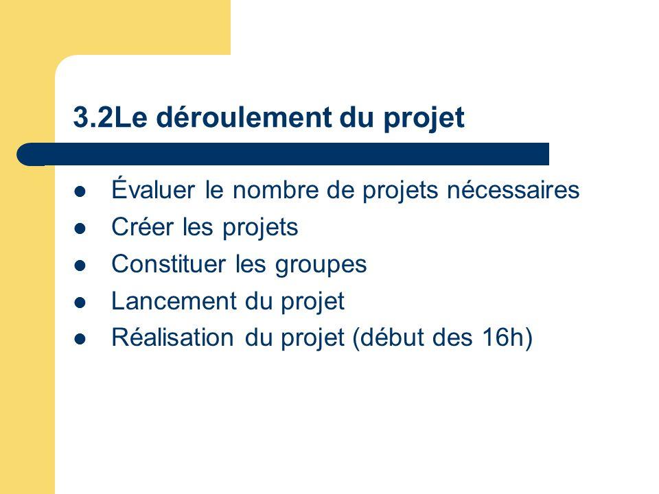 3.2Le déroulement du projet