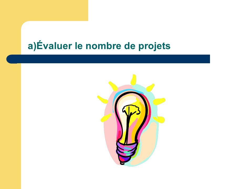 a)Évaluer le nombre de projets