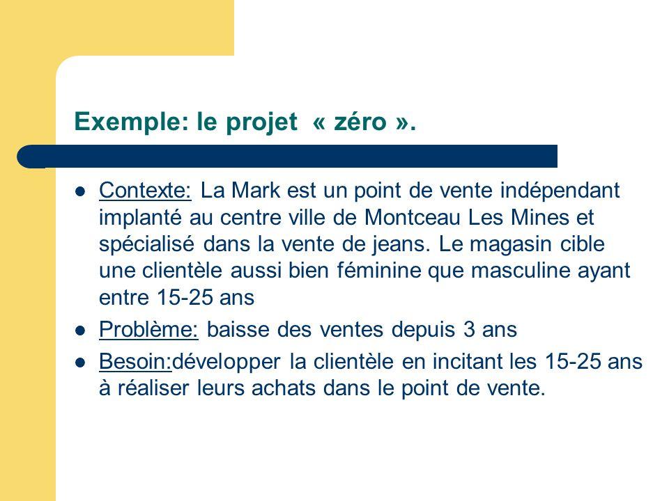Exemple: le projet « zéro ».