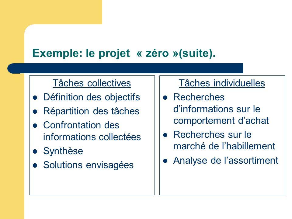 Exemple: le projet « zéro »(suite).