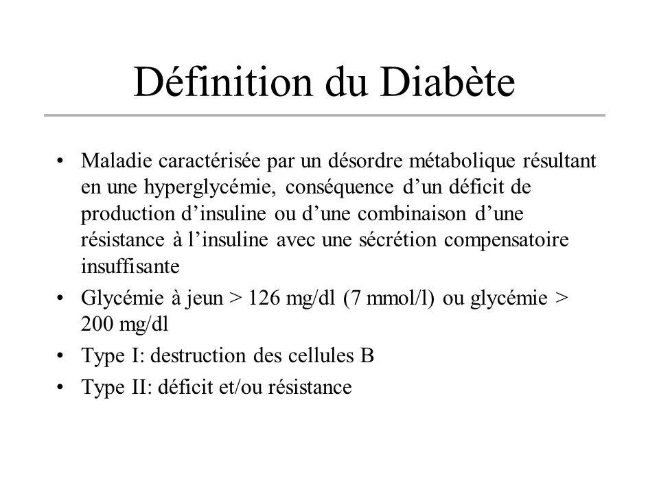 Définition du Diabète
