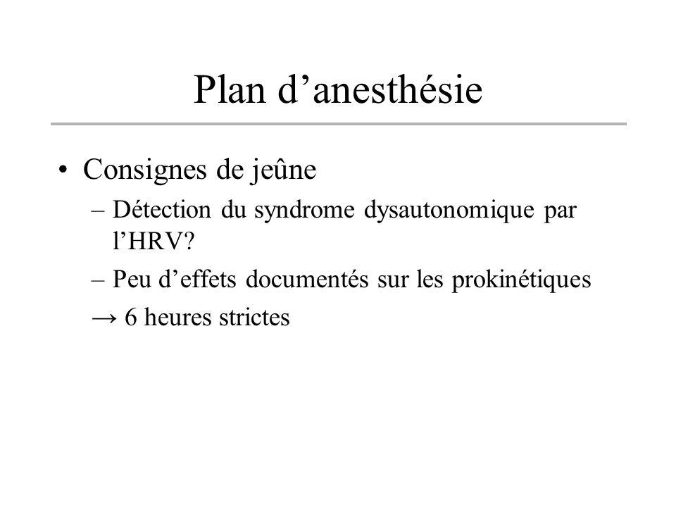 Plan d'anesthésie Consignes de jeûne