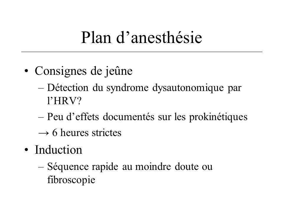 Plan d'anesthésie Consignes de jeûne Induction