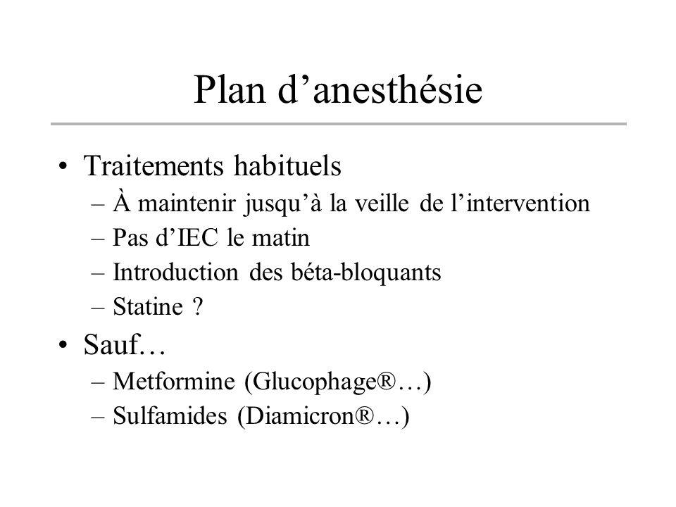Plan d'anesthésie Traitements habituels Sauf…