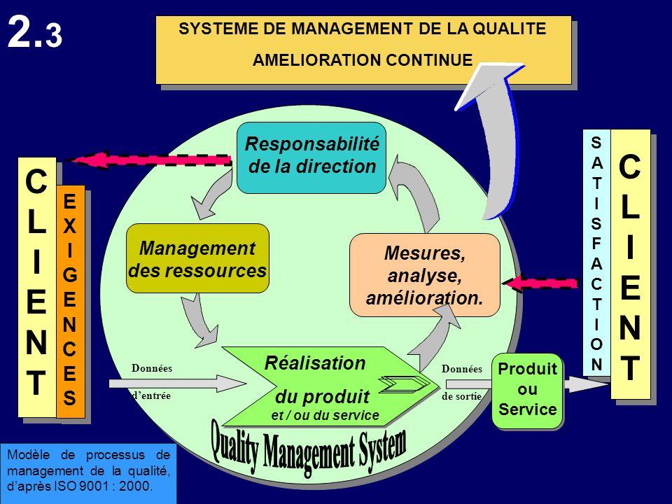 2.3 CLIENT Quality Management System EXIGENCES Responsabilité