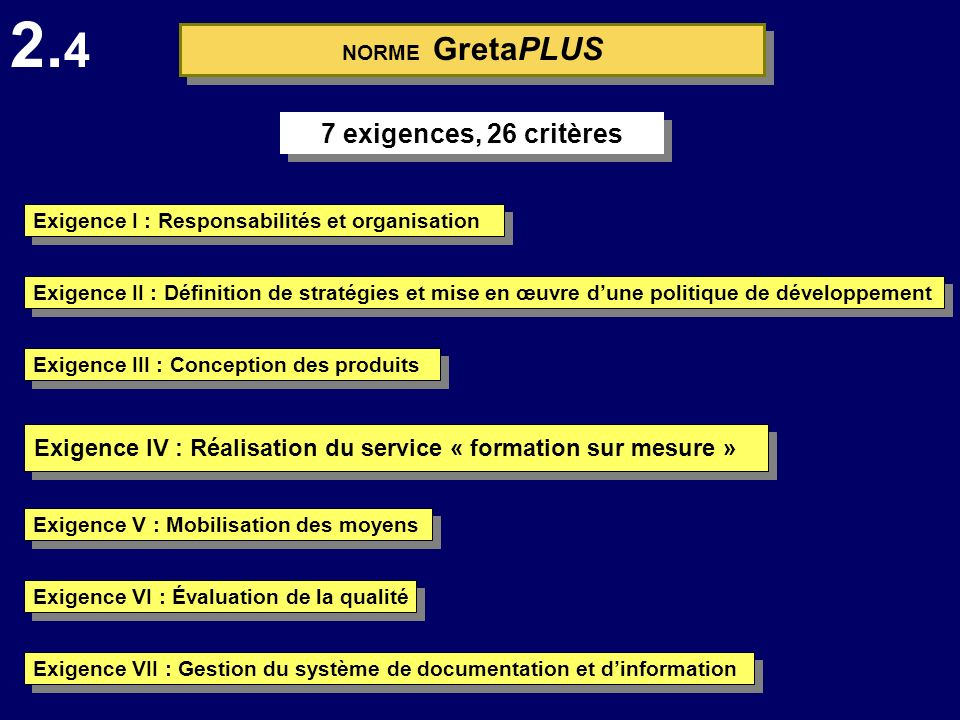 Exigence I : Responsabilités et organisation