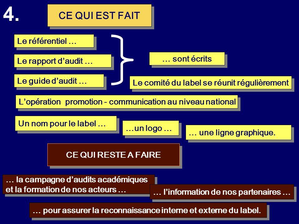 4. CE QUI EST FAIT Le référentiel … … sont écrits Le rapport d'audit …