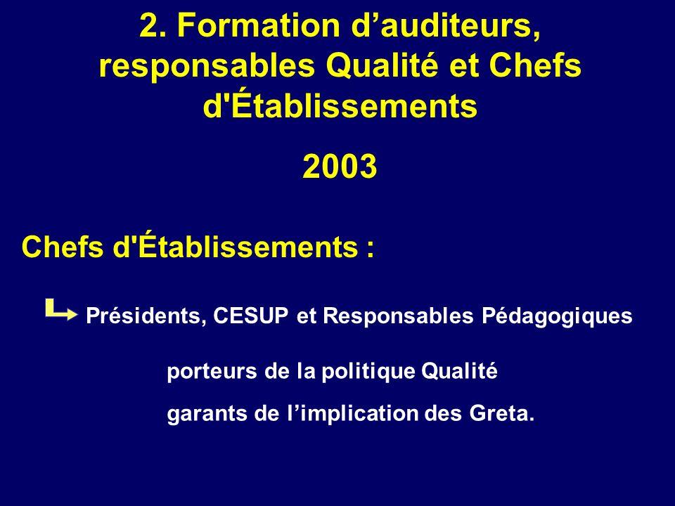 2. Formation d'auditeurs, responsables Qualité et Chefs d Établissements