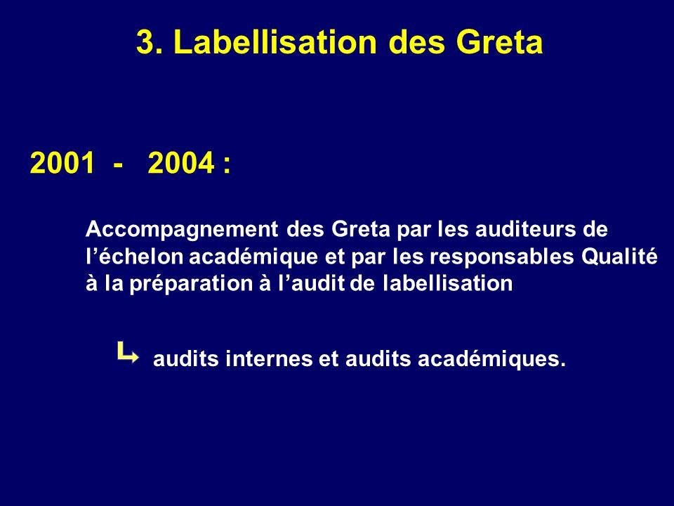 3. Labellisation des Greta