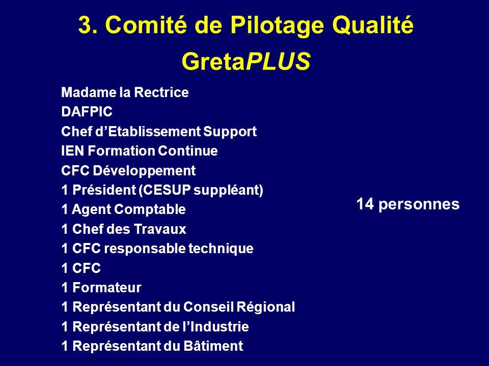 3. Comité de Pilotage Qualité