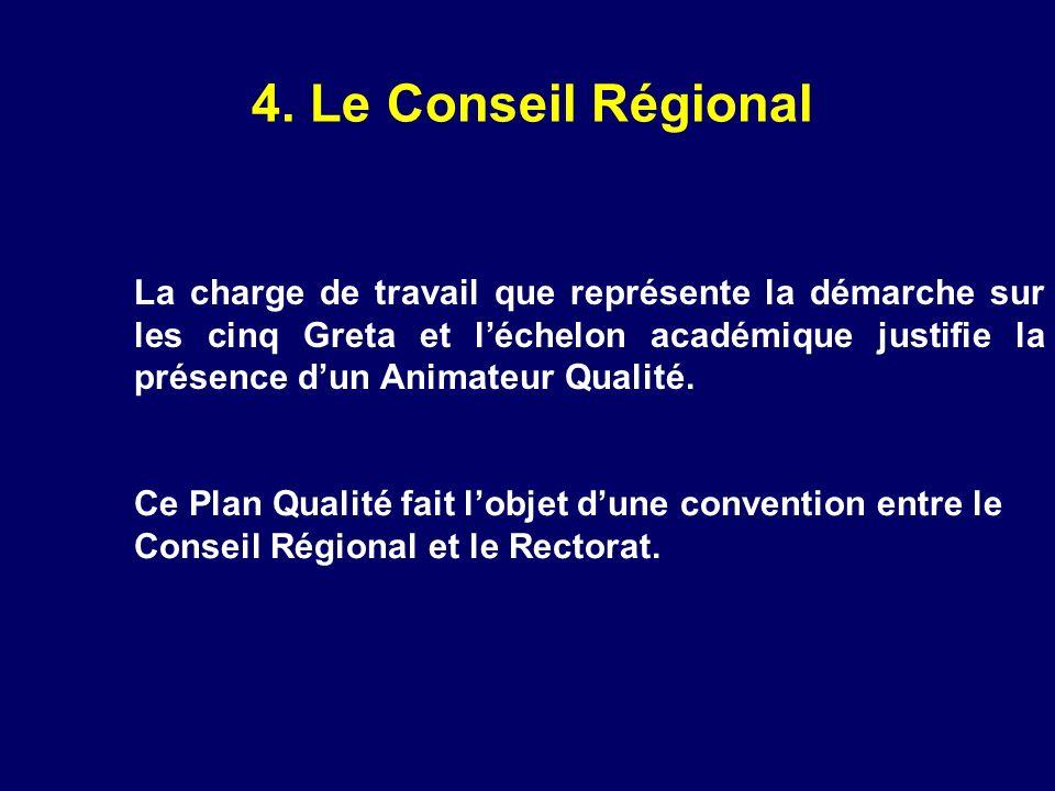 4. Le Conseil Régional
