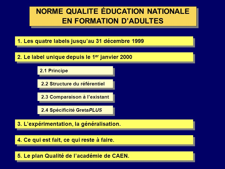NORME QUALITE ÉDUCATION NATIONALE EN FORMATION D'ADULTES