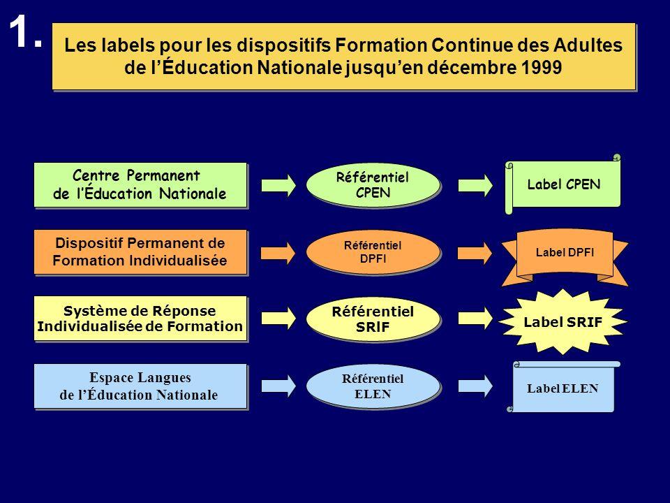 1. Les labels pour les dispositifs Formation Continue des Adultes