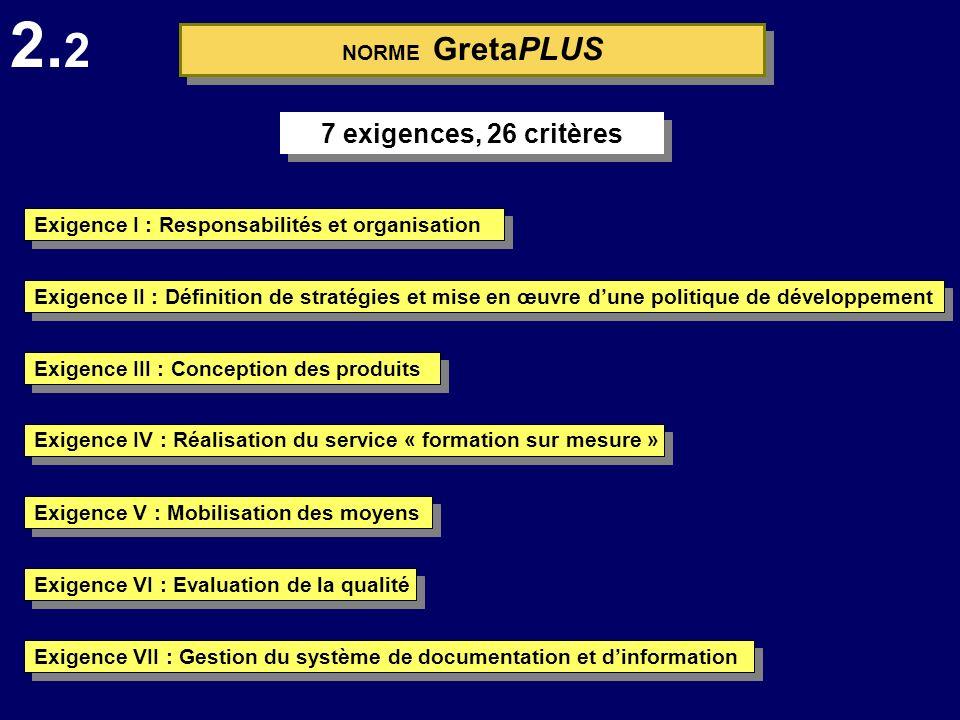 2.2 7 exigences, 26 critères NORME GretaPLUS