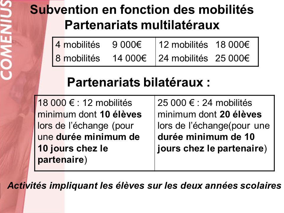Subvention en fonction des mobilités Partenariats multilatéraux