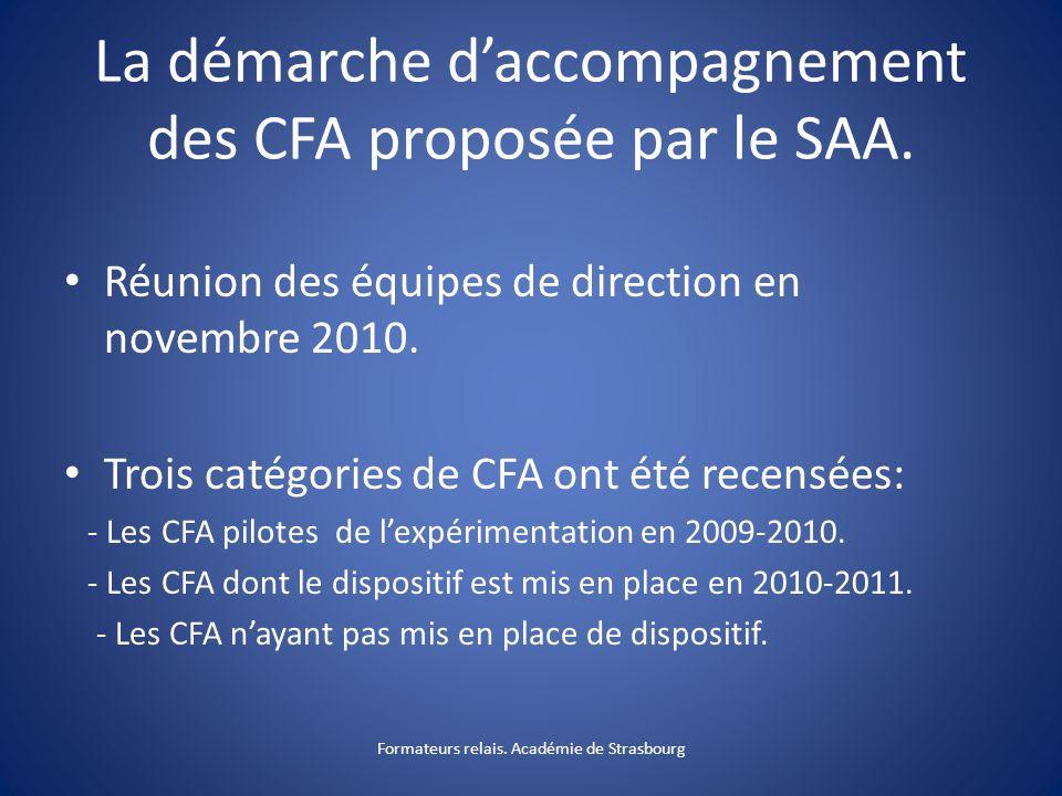 La démarche d'accompagnement des CFA proposée par le SAA.