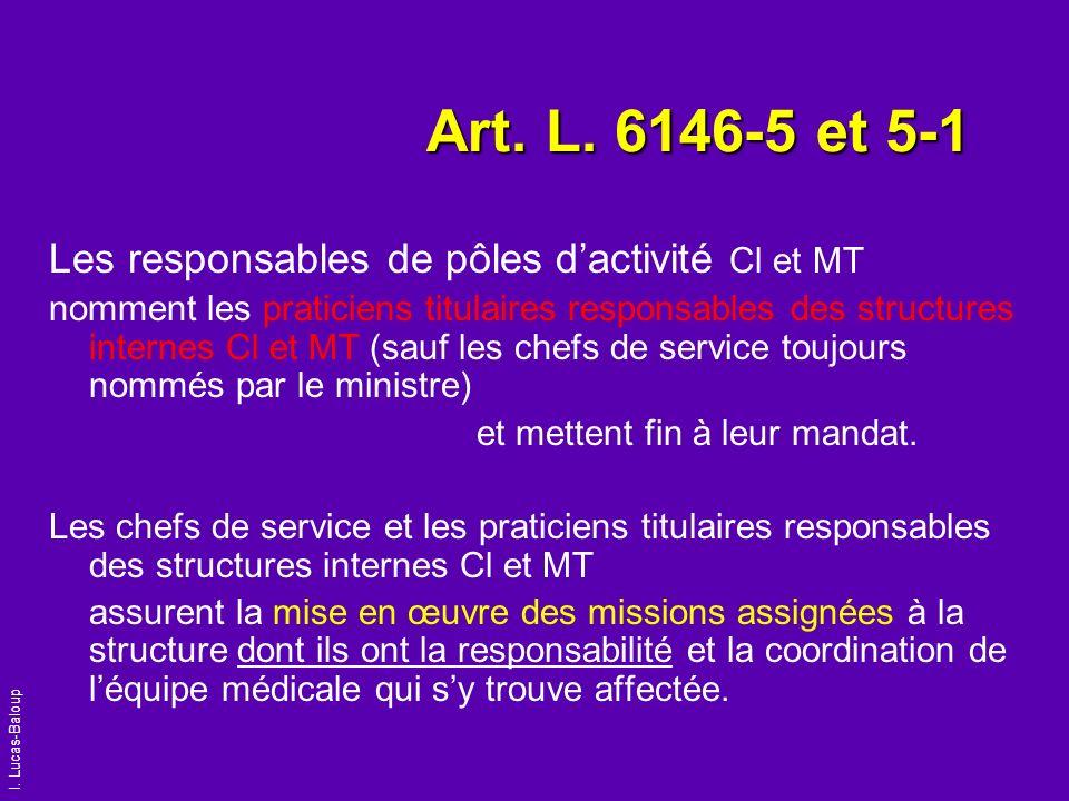 Art. L. 6146-5 et 5-1 Les responsables de pôles d'activité Cl et MT