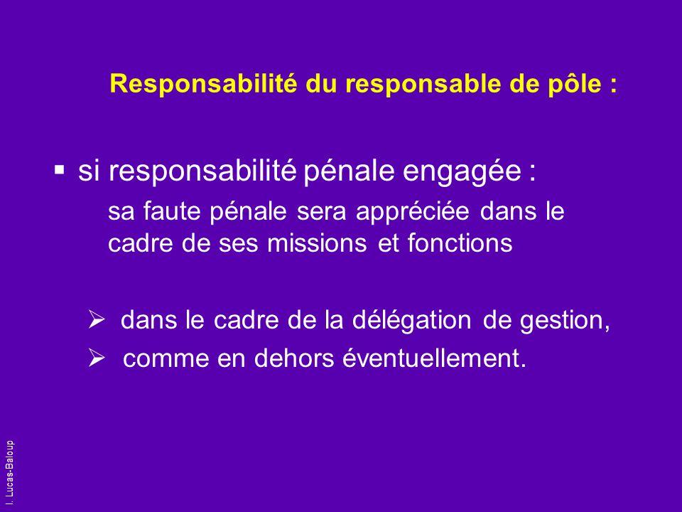 Responsabilité du responsable de pôle :