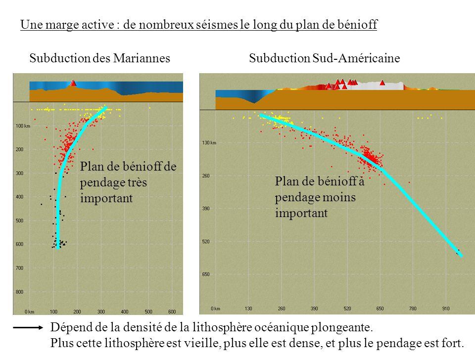 Une marge active : de nombreux séismes le long du plan de bénioff