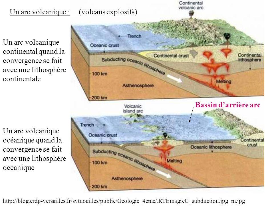 Un arc volcanique : (volcans explosifs)