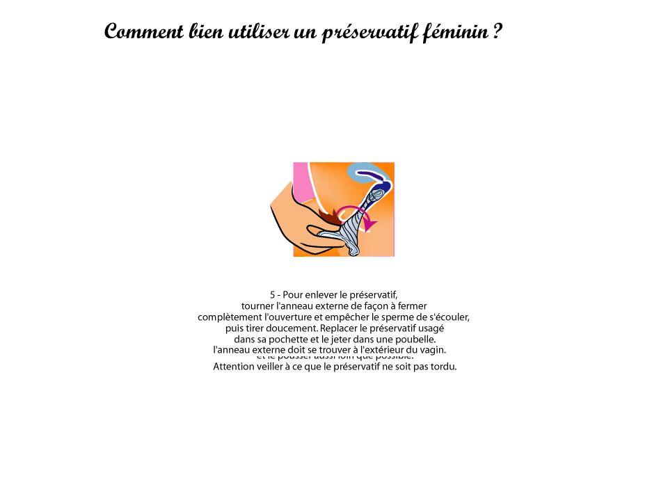 Comment bien utiliser un préservatif féminin