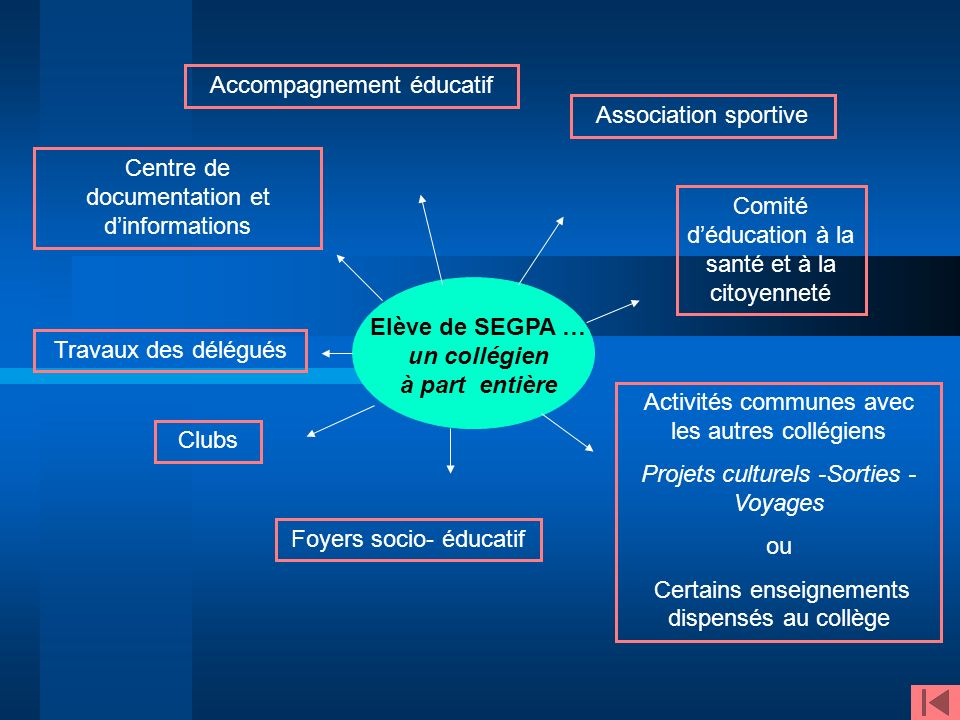 Elève de SEGPA … un collégien à part entière