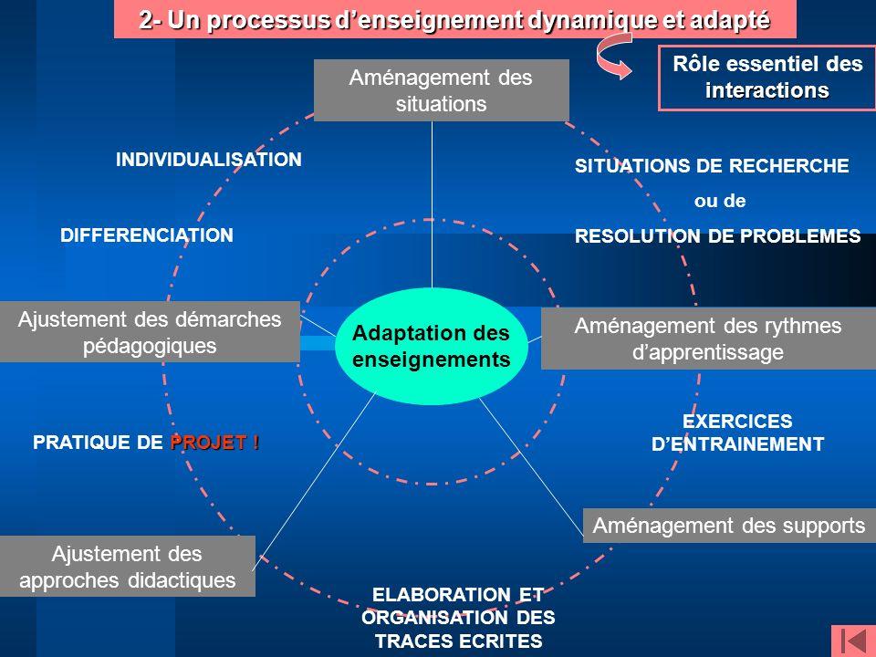 2- Un processus d'enseignement dynamique et adapté