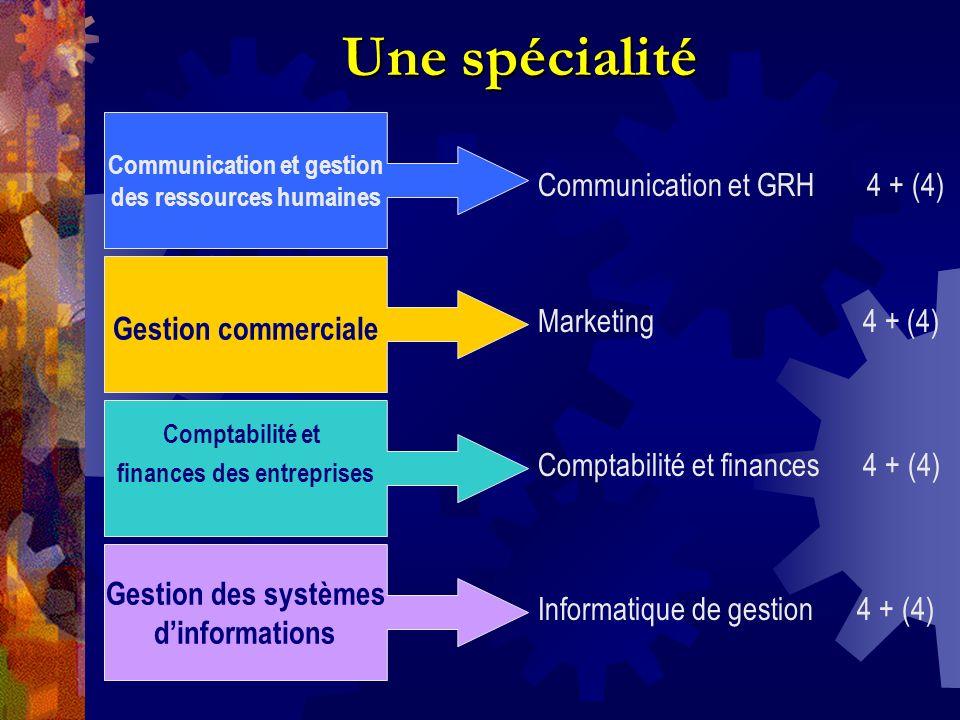Une spécialité Communication et GRH 4 + (4) Gestion commerciale