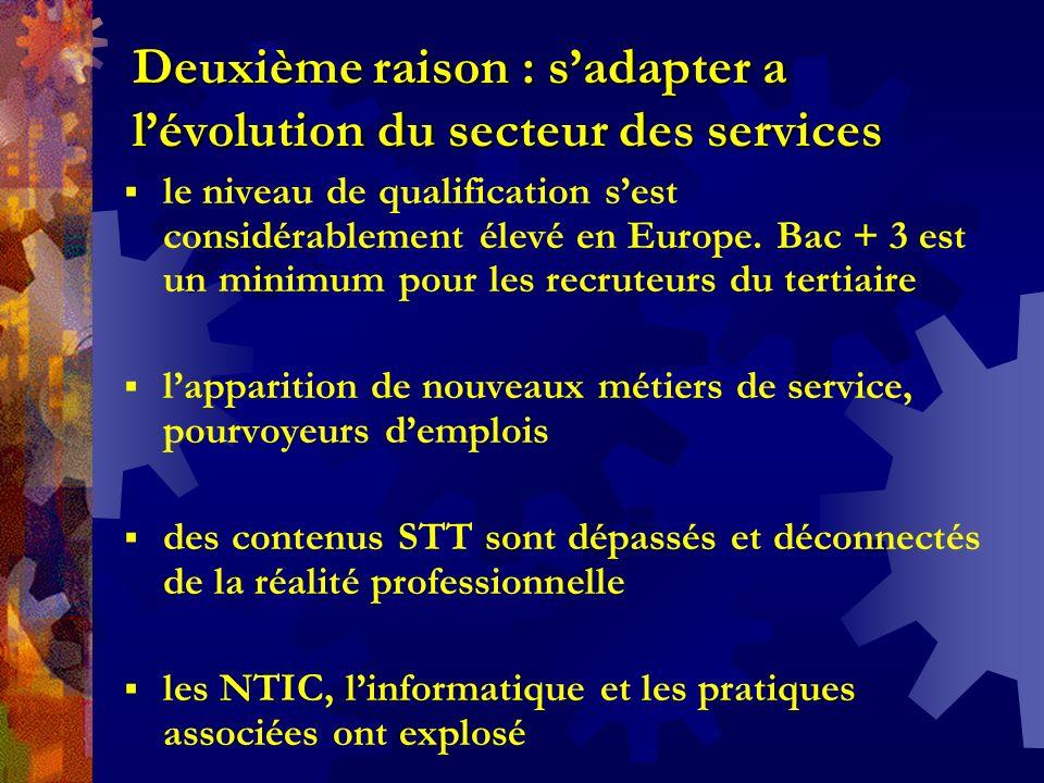 Deuxième raison : s'adapter a l'évolution du secteur des services