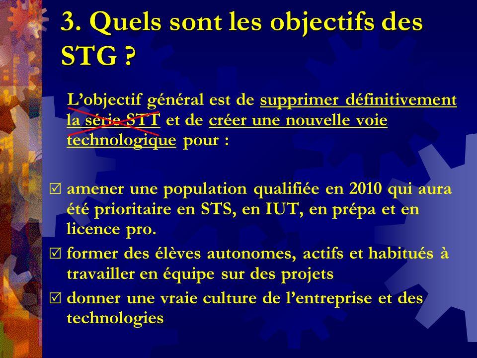 3. Quels sont les objectifs des STG