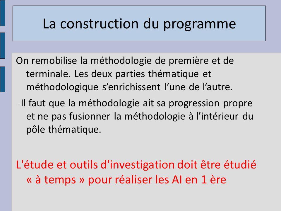 La construction du programme