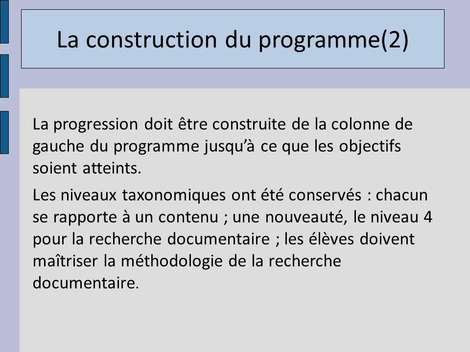 La construction du programme(2)