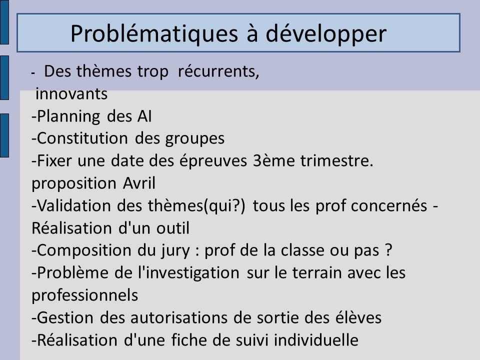 Problématiques à développer