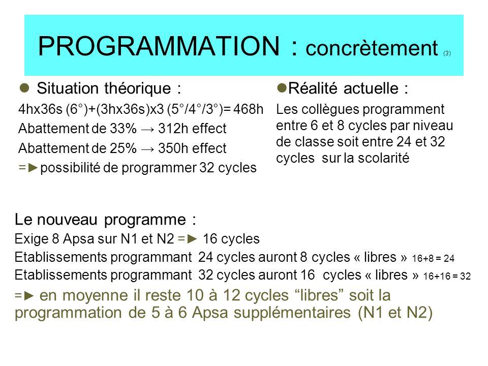 PROGRAMMATION : concrètement (3)