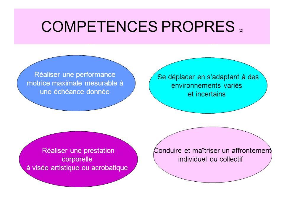 COMPETENCES PROPRES (2)