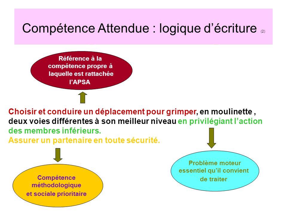 Compétence Attendue : logique d'écriture (2)