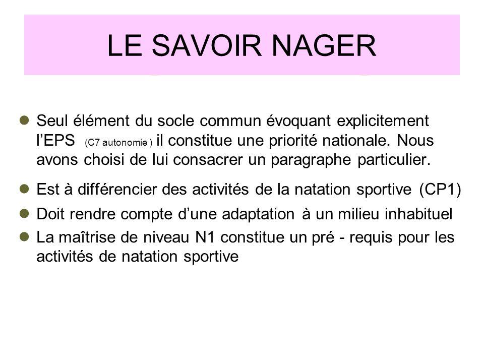 LE SAVOIR NAGER