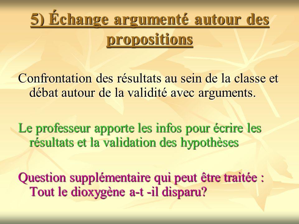 5) Échange argumenté autour des propositions