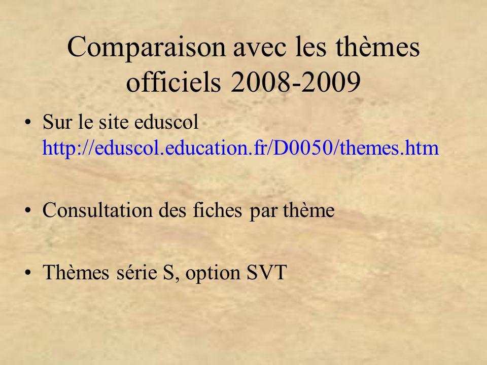 Comparaison avec les thèmes officiels 2008-2009