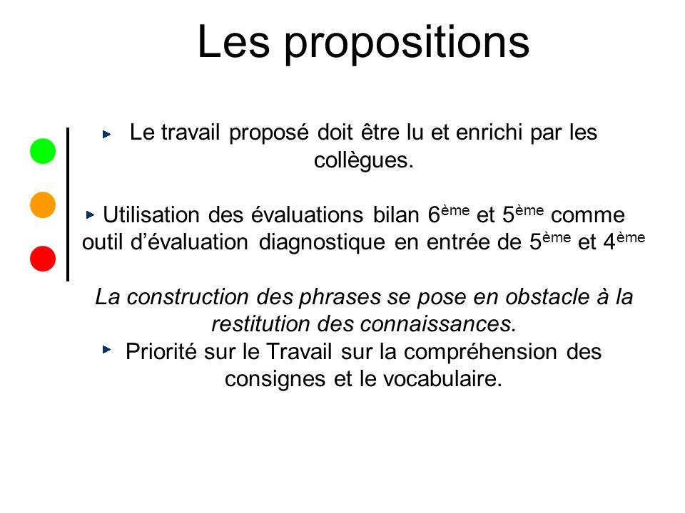 Les propositions Le travail proposé doit être lu et enrichi par les collègues.