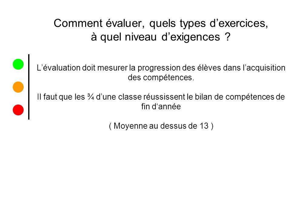 Comment évaluer, quels types d'exercices, à quel niveau d'exigences