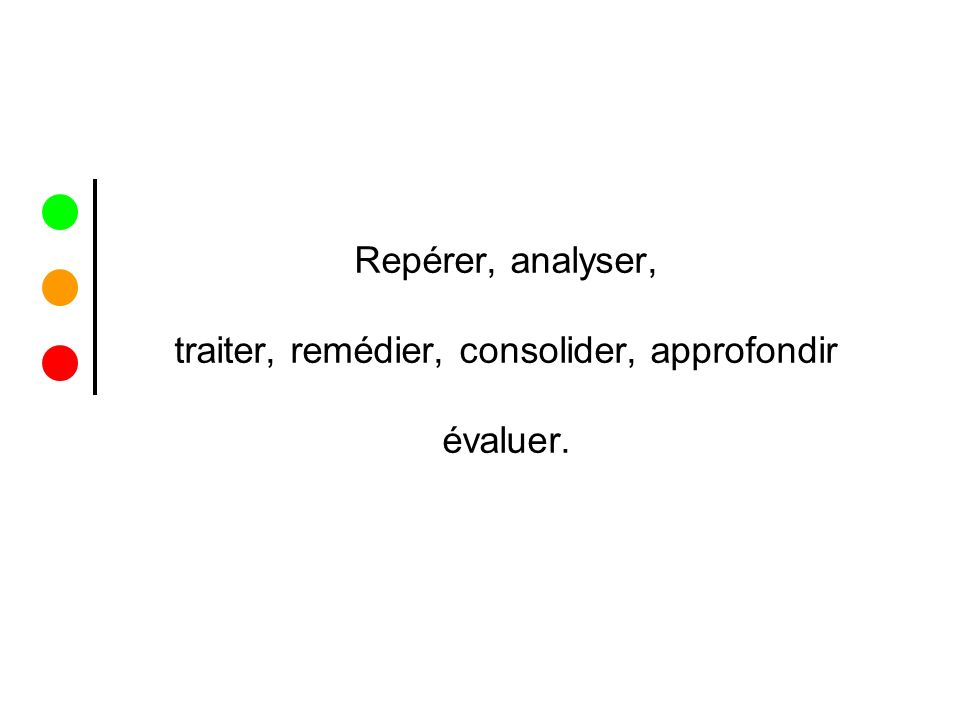 Repérer, analyser, traiter, remédier, consolider, approfondir évaluer.