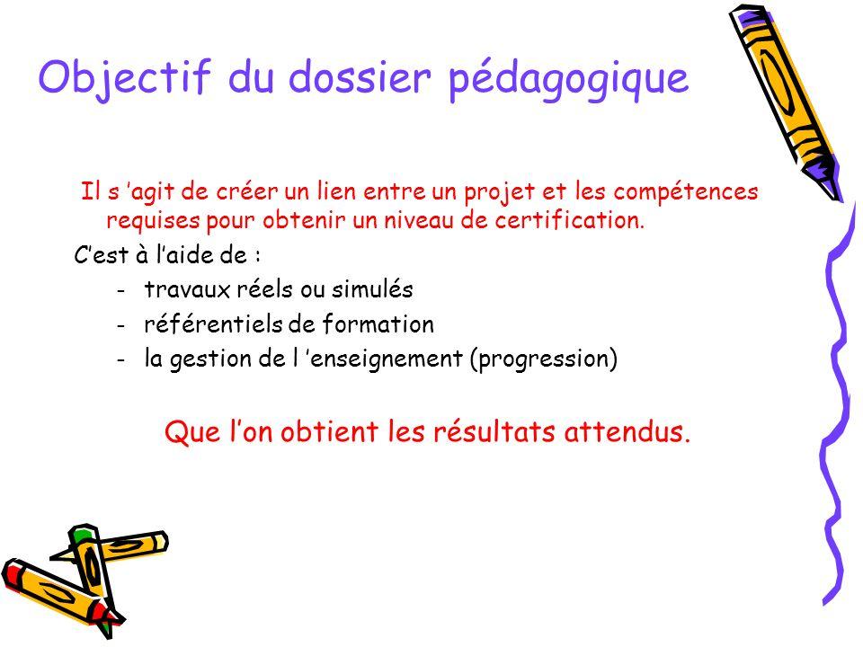 Objectif du dossier pédagogique