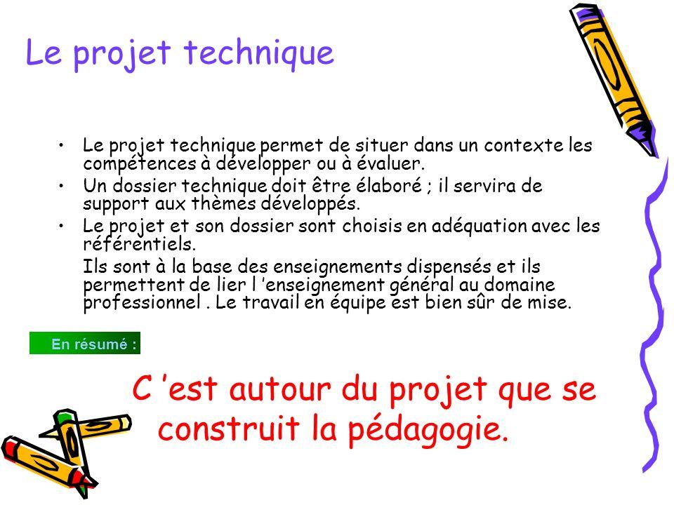 C 'est autour du projet que se construit la pédagogie.