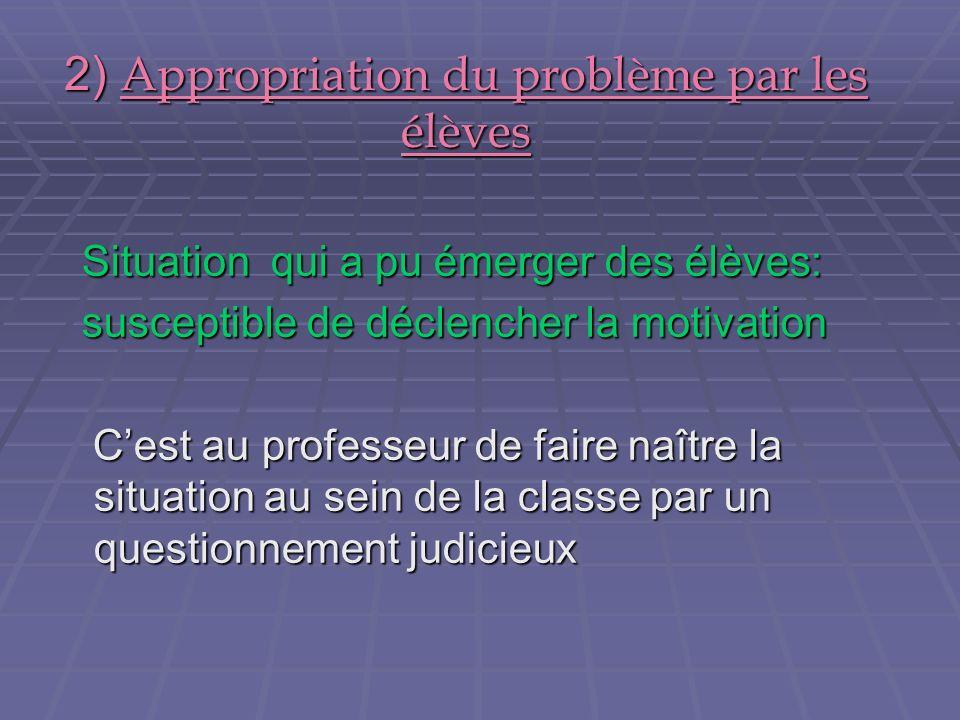 2) Appropriation du problème par les élèves