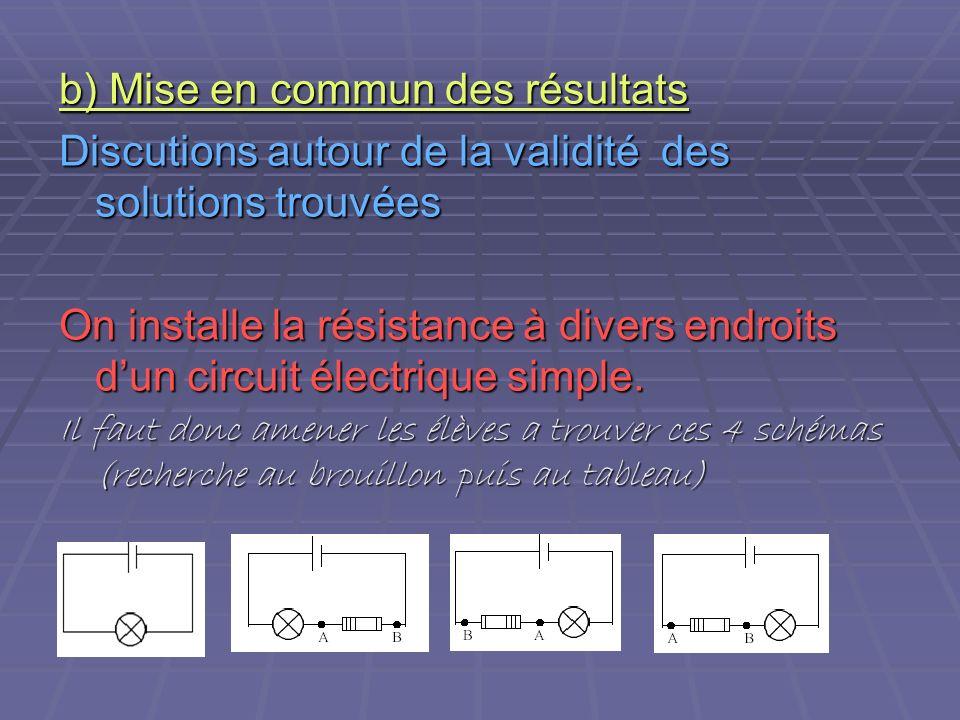 b) Mise en commun des résultats