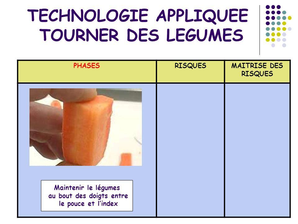 TECHNOLOGIE APPLIQUEE TOURNER DES LEGUMES