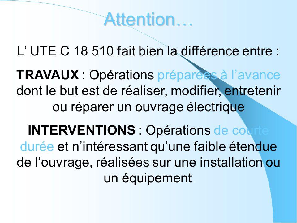 L' UTE C 18 510 fait bien la différence entre :